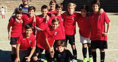 Equipos de fútbol de Neveros